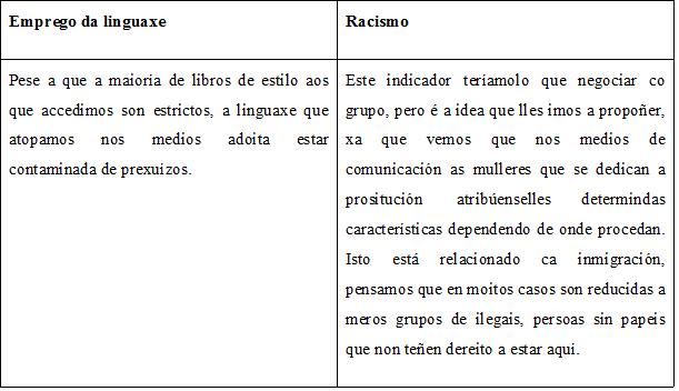 Indicadores_S1B_2